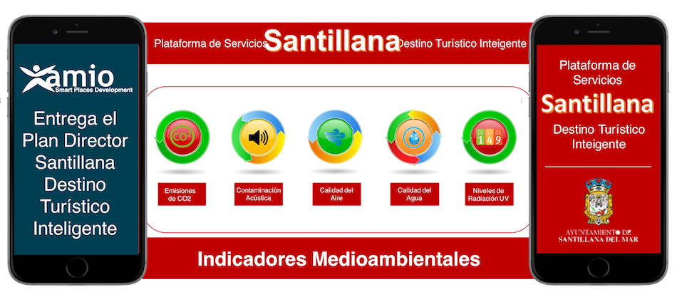Santillana Destino Turístico Inteligente, Smart Destination, amio, smart places, smart cities